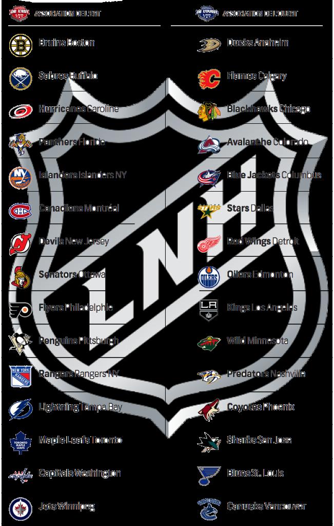 equipes-LNH